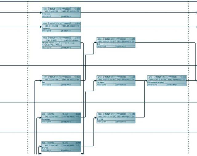 Уебинар Диспечиране и отчет на производството
