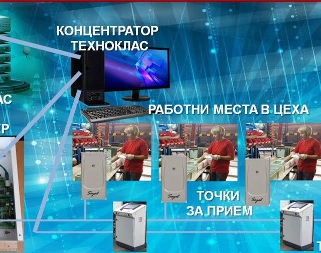 Управление на производството с RFID карти